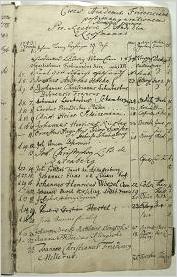 Arzberger's enrolment record (source: University Archive)
