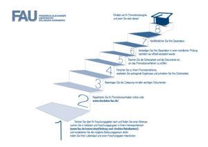 Graduiertenschule-Ihr-Weg-zur-Promotion