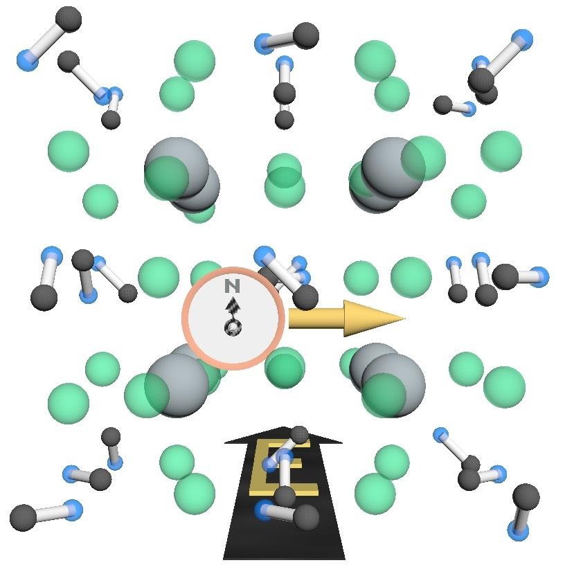 Grafik Elektron bewegt sich durch organisch-anorganische Perowskit-Halbleiter