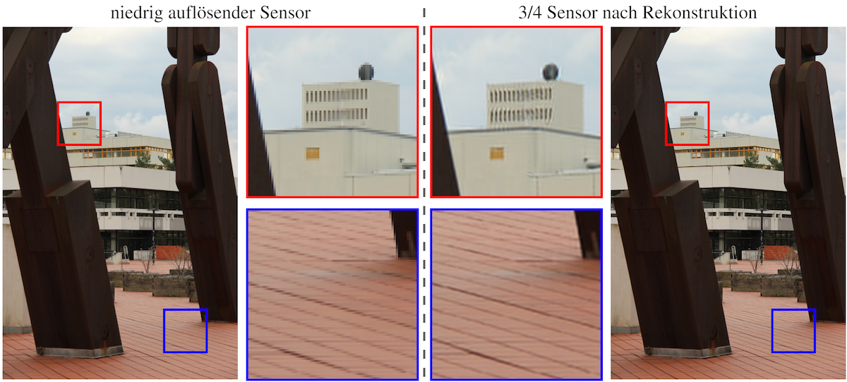 Comparison of images taken at the University's southern campus, demonstrating differences in sharpness.