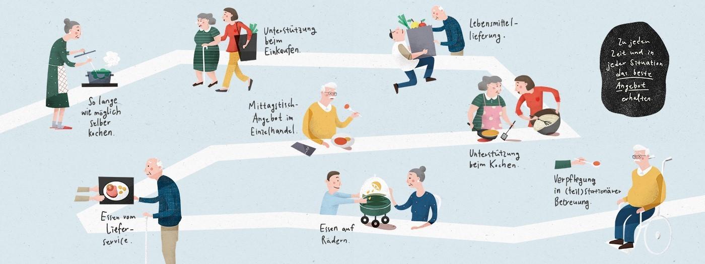 Grafik Senioren beim Essen