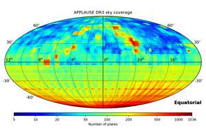 In der neuen Web-Datenbank sind alle Bereiche des Himmels kartiert – rot bedeutet, dass ein Himmelsfeld sehr oft erfasst wurde (bis zu 1536mal), blau sind die Bereiche, von denen es nur wenige Aufnahmen gibt. Dank der Beobachtungen der Bamberger Sternwarte ist der Südhimmel besonders gut abgedeckt. (Bild: AIP/APPLAUSE)