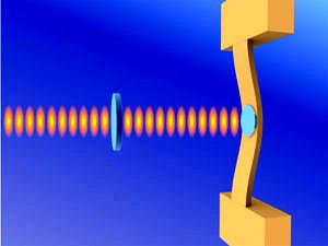 Quantenphysik Grafische Darstellung