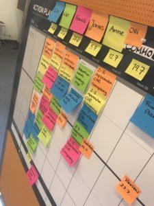 Klebezettel auf einer Pinnwand organisieren den Workflow
